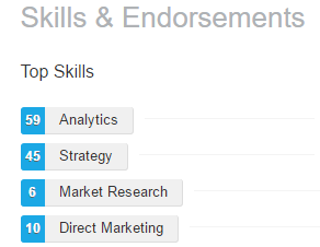 Linkedin Endorsements: How Might They Affect Linkedin's Search Algorithm?